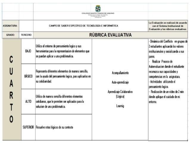 RUBRICA TERCERO 2015