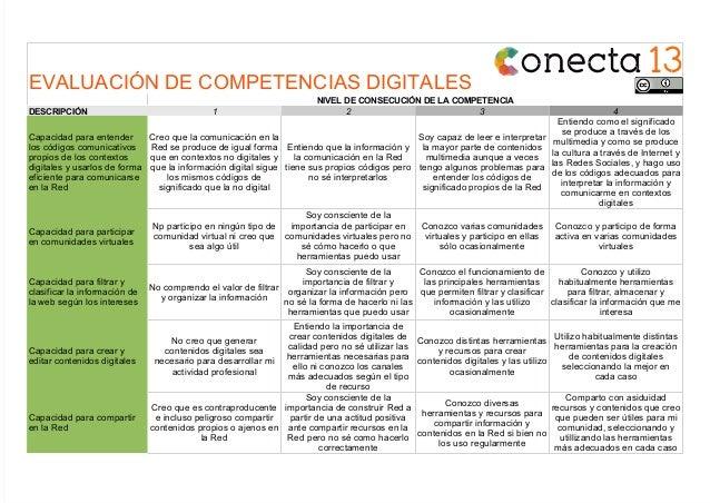 Rúbrica Evaluación de Competencias Digitales
