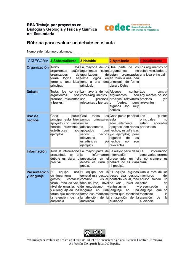 REA Trabajo por proyectos en Biología y Geología y Física y Química en Secundaria  Rúbrica para evaluar un debate en el au...