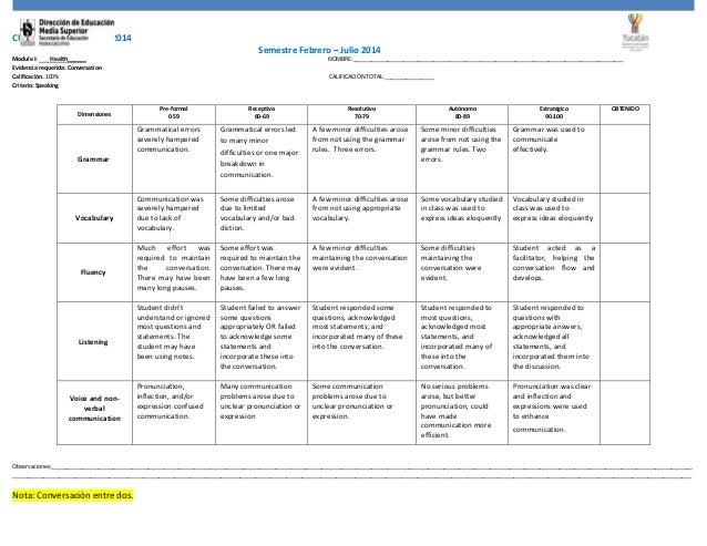 CURSO ESCOLAR 2013 – 2014 Semestre Febrero – Julio 2014 Module I: Health______ Evidencia requerida: Conversation Calificac...
