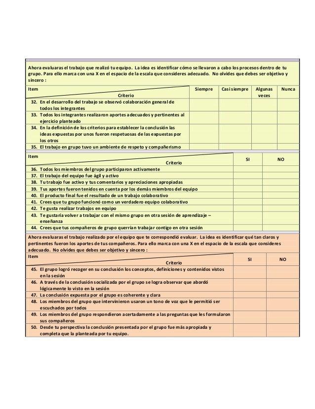 Rubrica de evaluacion autoevaluacion y coevaluacion