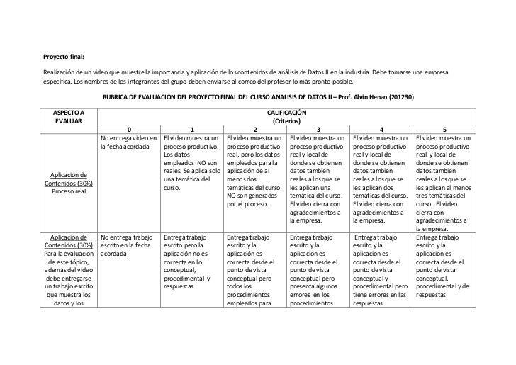 aplicación de los contenidos de análisis de Datos II e