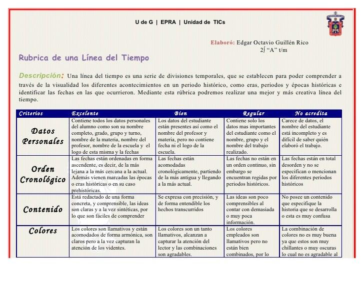 U de G | EPRA | Unidad de TICs                                                                                     Elaboró...