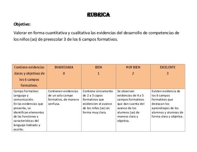 RUBRICA Objetivo: Valorar en forma cuantitativa y cualitativa las evidencias del desarrollo de competencias de los niños (...