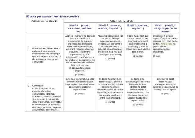 Rúbrica per avaluar l'escriptura creativa Criteris de realització Criteris de resultats Nivell 4 (expert, excel·lent, molt...