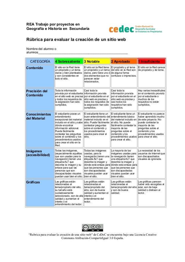 REA Trabajo por proyectos en Geografía e Historia en Secundaria  Rúbrica para evaluar la creación de un sitio web Nombre d...
