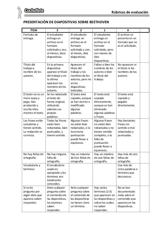 Rúbricas de evaluación PRESENTACIÓN DE DIAPOSITIVAS SOBRE BEETHOVEN ÍTEM Formato de entrega.  3 El estudiante entrega un a...