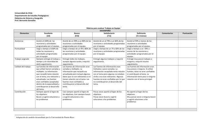 Universidad de Chile<br />Departamento de Estudios Pedagógicos<br />Didáctica de Historia y Geografía<br />Prof. Bernardo ...