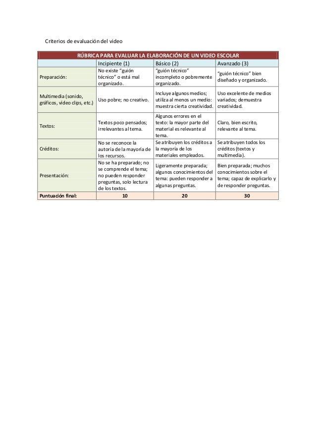 Criterios de evaluación del video RÚBRICA PARA EVALUAR LA ELABORACIÓN DE UN VIDEO ESCOLAR Incipiente (1) Básico (2) Avanza...