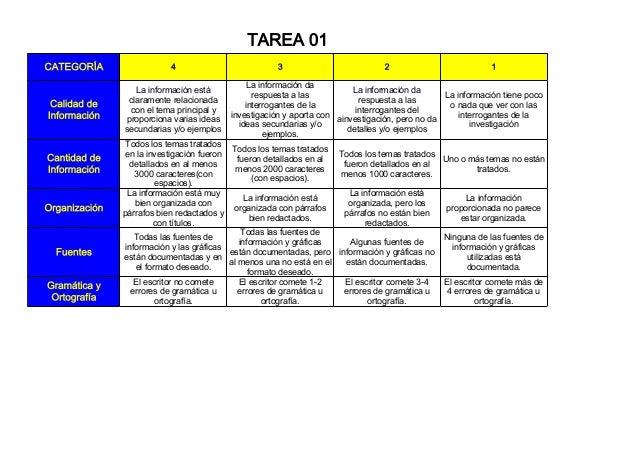 TAREA 01CATEGORÍA                 4                          3                          2                           1     ...