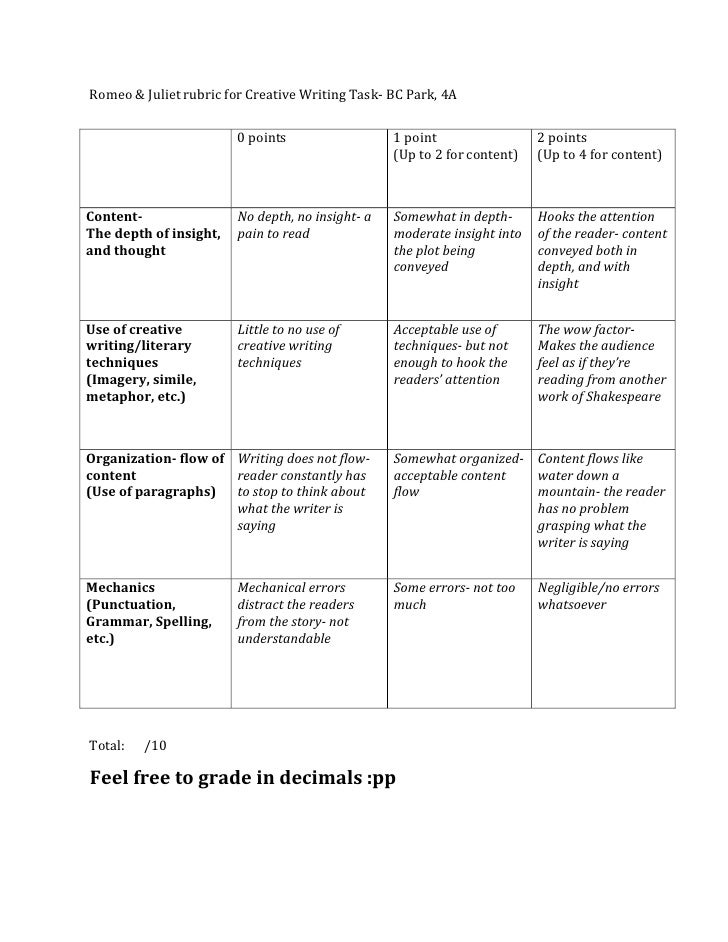rubric for creative writing story