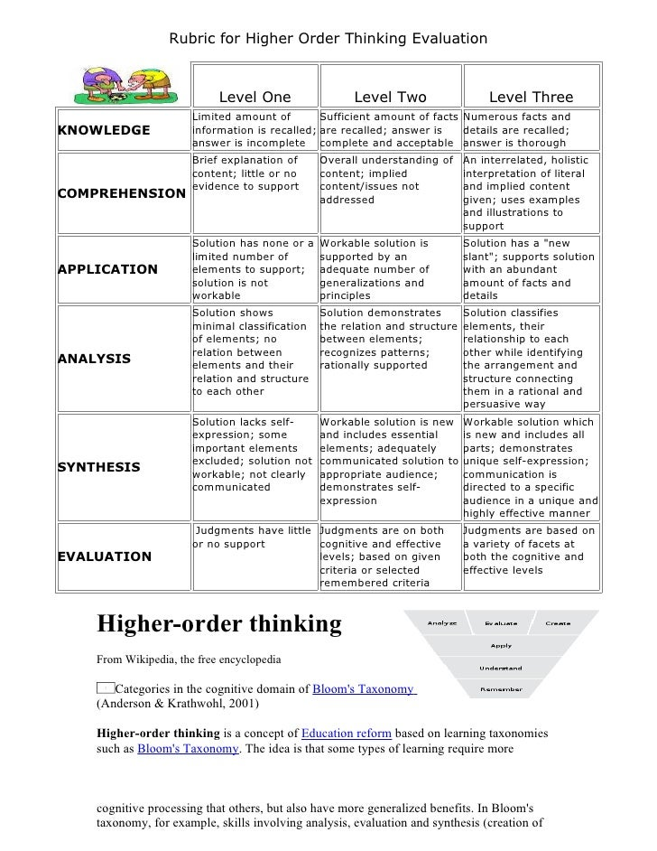 Rubric for Higher Order Thinking Evaluation                                Level One                 Level Two            ...