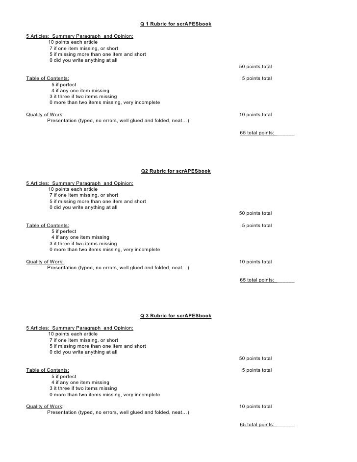 Q 1 Rubric for scrAPESbook  5 Articles: Summary Paragraph and Opinion:           10 points each article            7 if on...