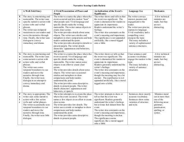 rubric for personal statement essay