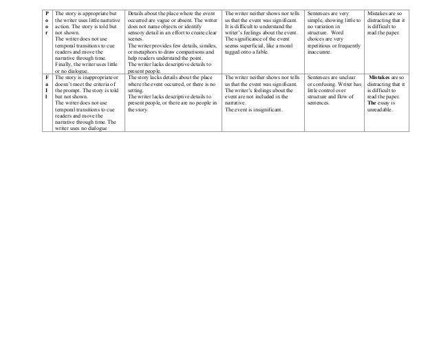 fast food essay topics