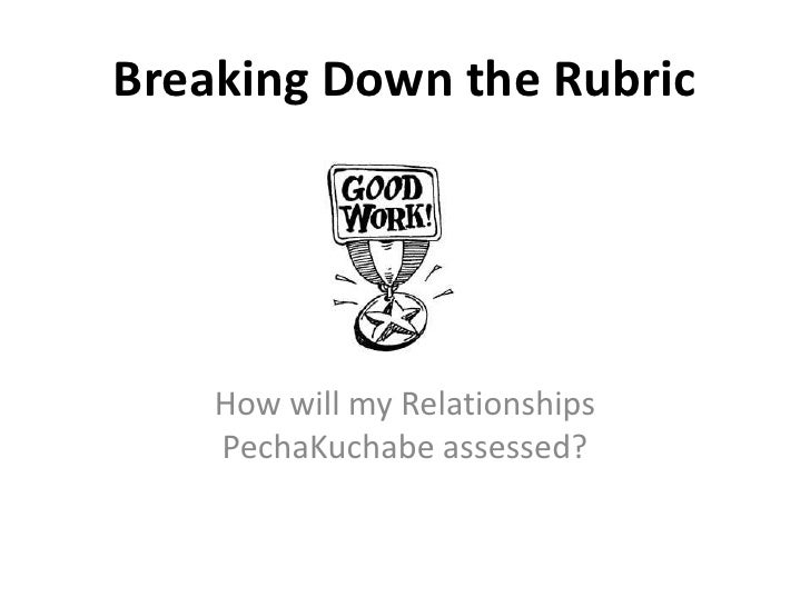 Breaking Down the Rubric<br />How will I be graded in English and Social Studies on my Relationships Project?<br />