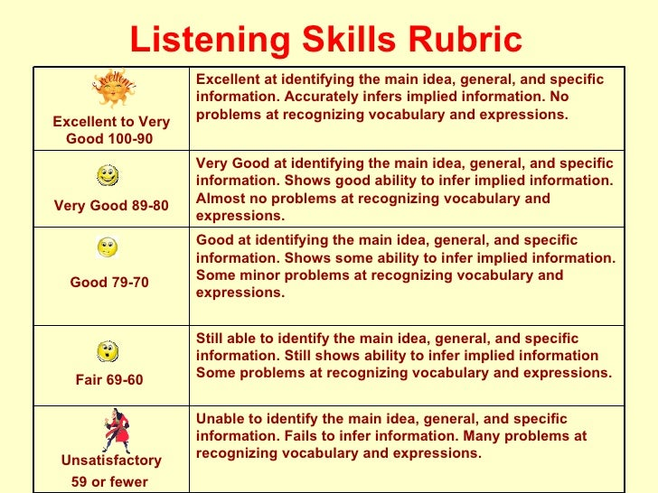 sample rubric for grading a term paper