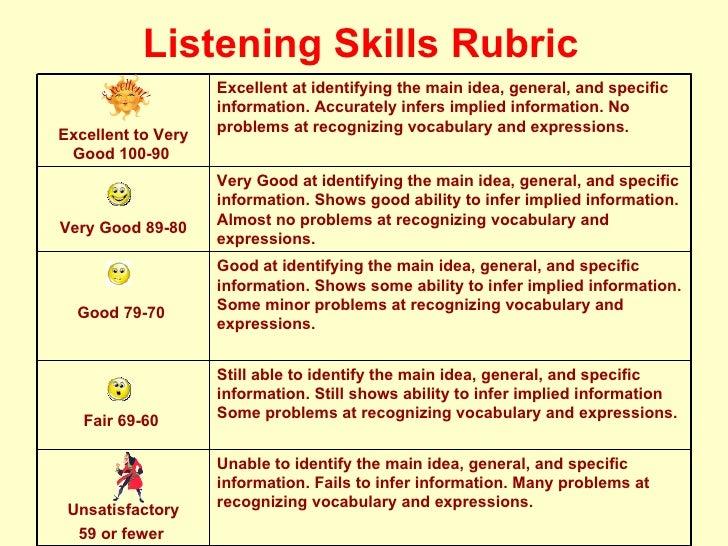 Sample Of Scoring Rubrics In Essay Sample Rubrics From