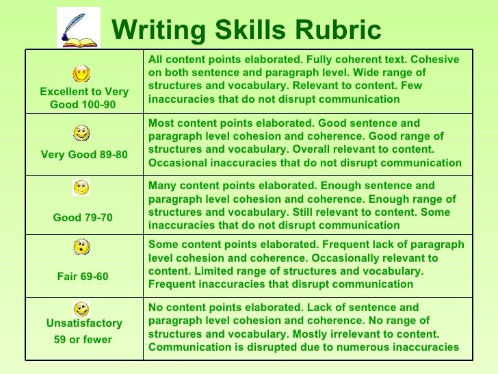 sample five paragraph essay rubric