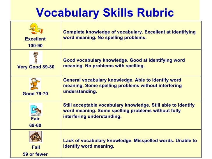 rubric for test essay
