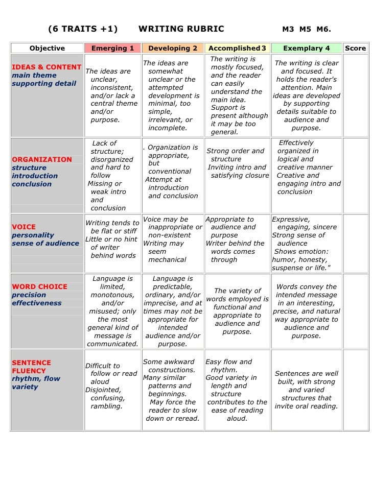 creative writing rubric grade 6 Use these scoring rubrics for both student self-assessment and teacher assessment they are tailored to each genre and reinforce the traits of effective writing.