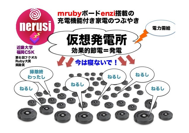 第6回フクオカRuby大賞奨励賞nerusi (ねるし)