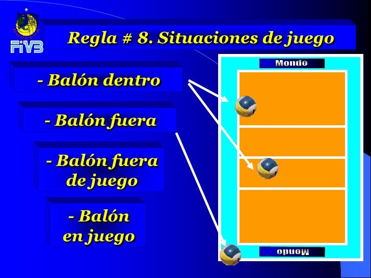 Reglas voleibol en espa ol for Balon fuera de juego