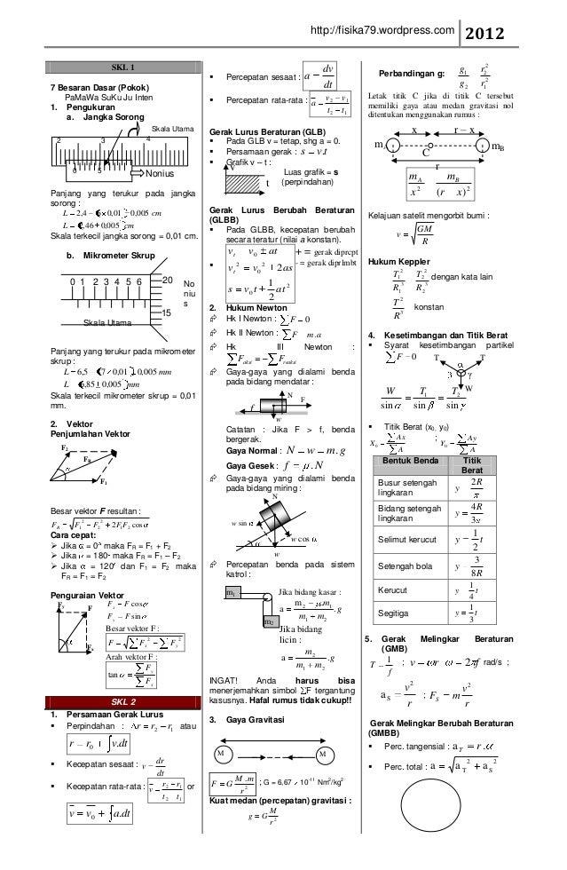 Kumpulan Rumus Matematika SD Kelas 5 Dengan Contoh Soalnya - Rumus Dasar