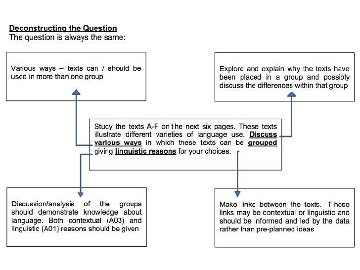 Understanding the mark scheme