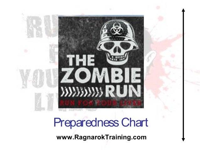 The Zombie Run Preparedness Chart