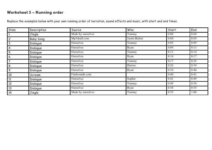 Running order.doc