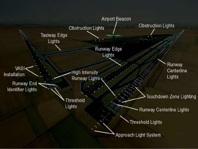 Gallery For Taxiway Lead Off Lights