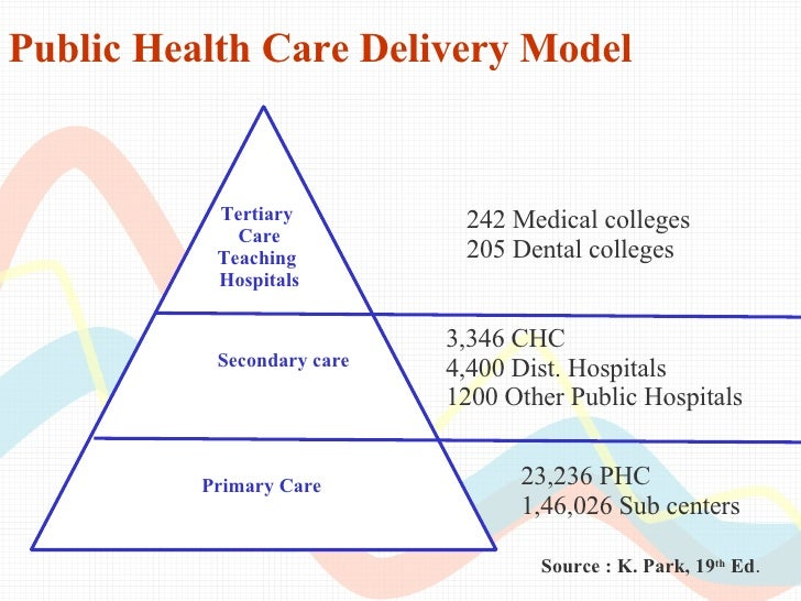 community health insurance in india Health insurance companies in india must embrace evolving technology and  create an  pitals or community-based care) suffers from quality issues and is.