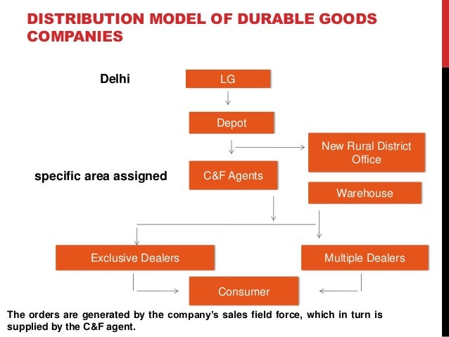 distribution channel of itc in rural market