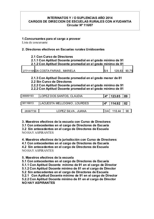 INTERINATOS Y / O SUPLENCIAS AÑO 2014 CARGOS DE DIRECCION DE ESCUELAS RURALES CON AYUDANTIA Circular Nº 116/07  1.Concursa...