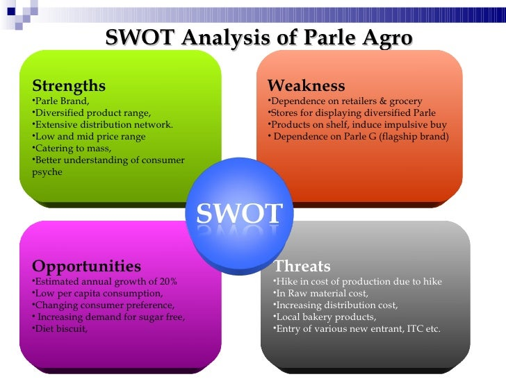 swot analysis of parle g Case parle-g by performing the swot analysis of parle-g we can sort out several factors which can help us in devising a future strategy for the parle-g biscuits ie the pricing and marketing aspects etc strengths a parle-g offered value for money (vfm) to consumers, hence humungous sales in 2002 b.