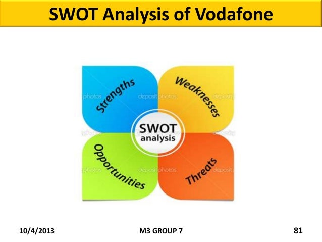 swot analysis of docomo Swot analysis on sap - download as powerpoint presentation (ppt / pptx), pdf file (pdf), text file (txt) or view presentation slides online.