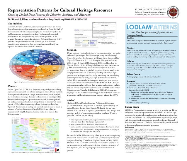 Representation Patterns for Cultural Heritage Resources  FLORIDA STATE UNIVERSITY College of Communication and Information...