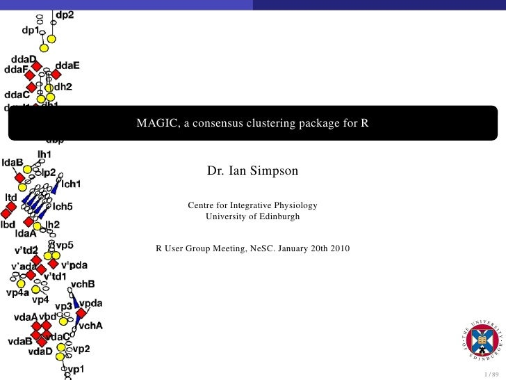 MAGIC, a consensus clustering package for R                 Dr. Ian Simpson            Centre for Integrative Physiology  ...