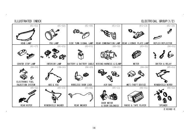 Rush Terios Part Number Catalog