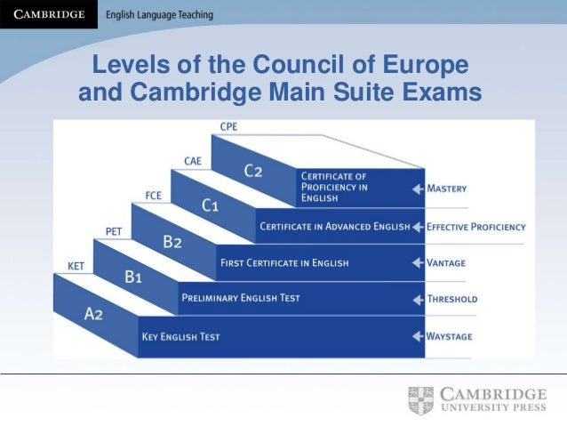 cambridge university complete pet student s book Cambridge english first certificate english download free collection textbooks cambridge university press fce books download for free there is a student's book with answers and cd-rom edition so students can study on their own or in class.