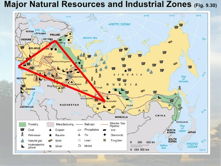 Globalization And Natural Resources
