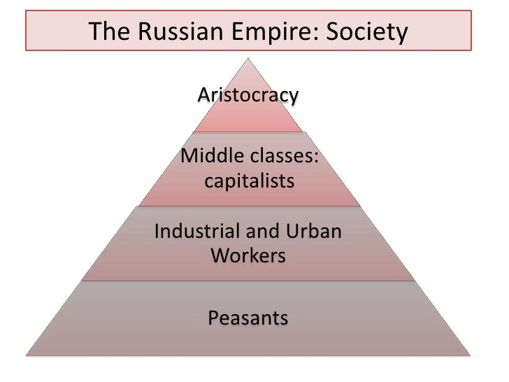 In Russia, what were the political and social conditions like by 1917?