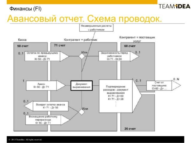 Схема проводок.