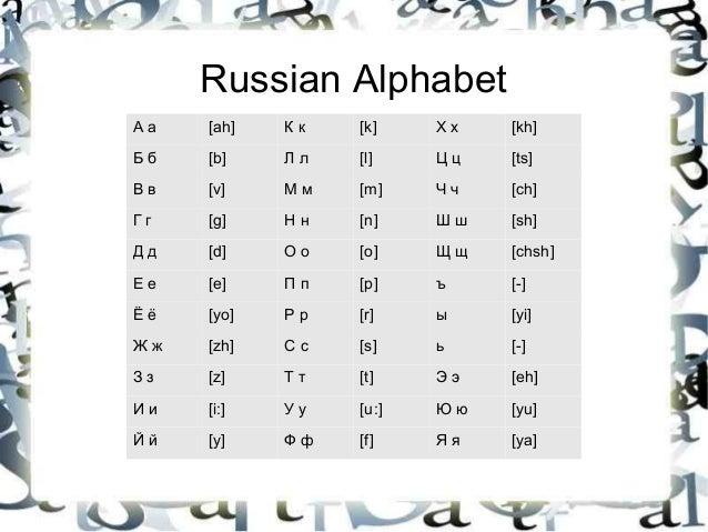 Alphabet Russian Ladies 65