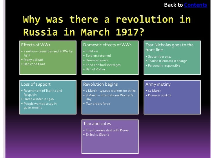 russian revolution of 1917 essay Russian revolution essay throughout history there have been many revolutions between the population of a country and its government people always want change, usually in the directions of freedom, peace and equality and in the lead up to the 1917 russian revolution there were a variety of social, political and economic situations that all played their part.