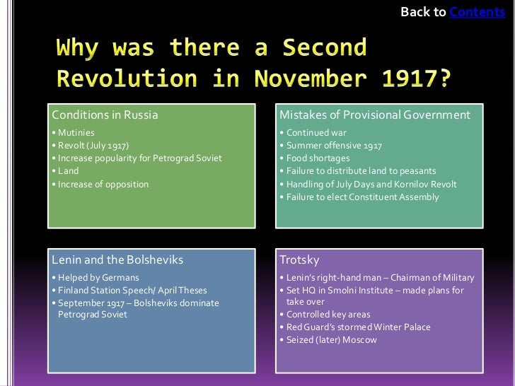 Russian Revolution Essay