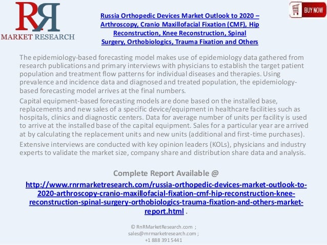 Market size of medical devices market in Asia/Pacific region 2016-2020