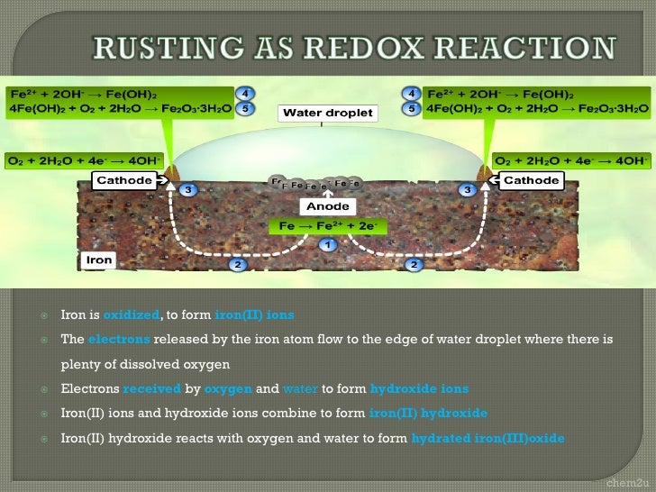 Rusting of Iron Reaction Rusting as Redox Reaction