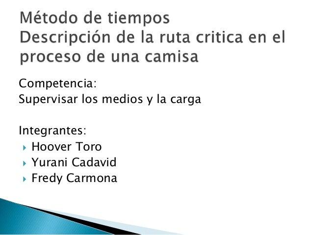 Competencia: Supervisar los medios y la carga Integrantes:  Hoover Toro  Yurani Cadavid  Fredy Carmona